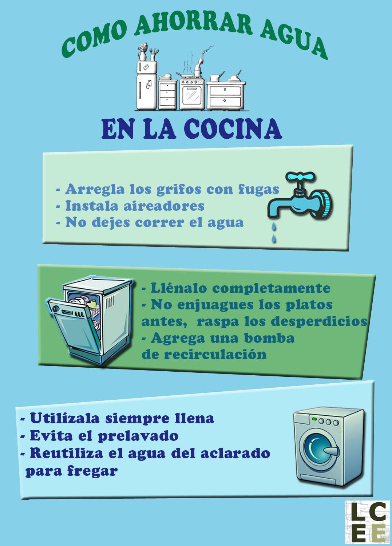10-Ahorro-agua-cocina