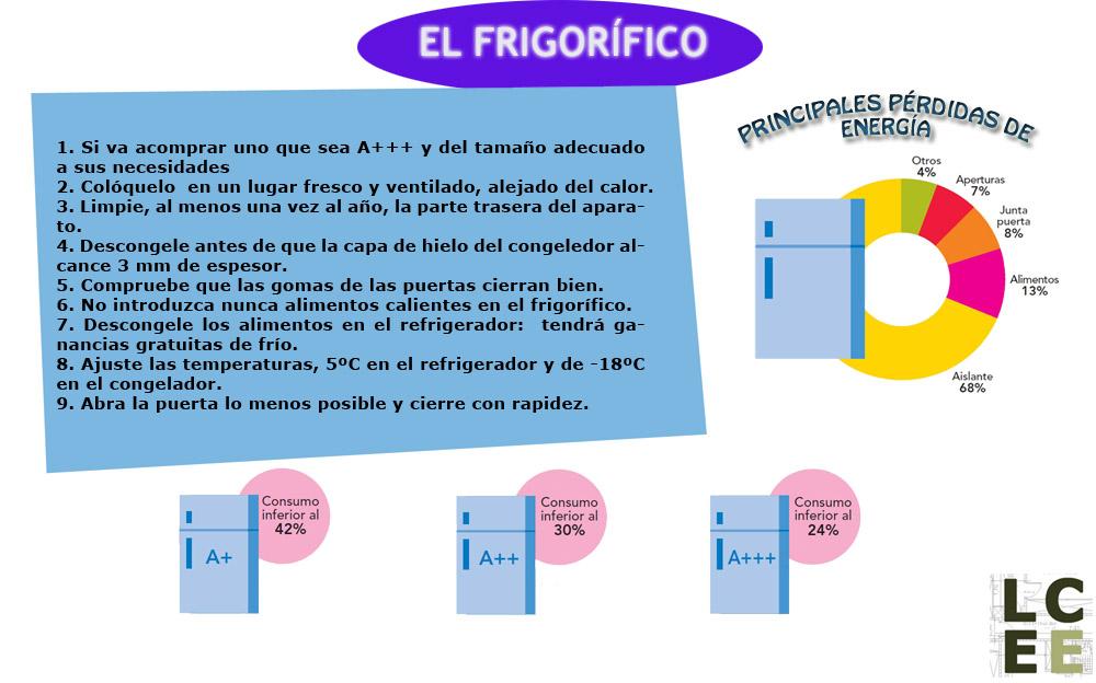 23-frigo (1)