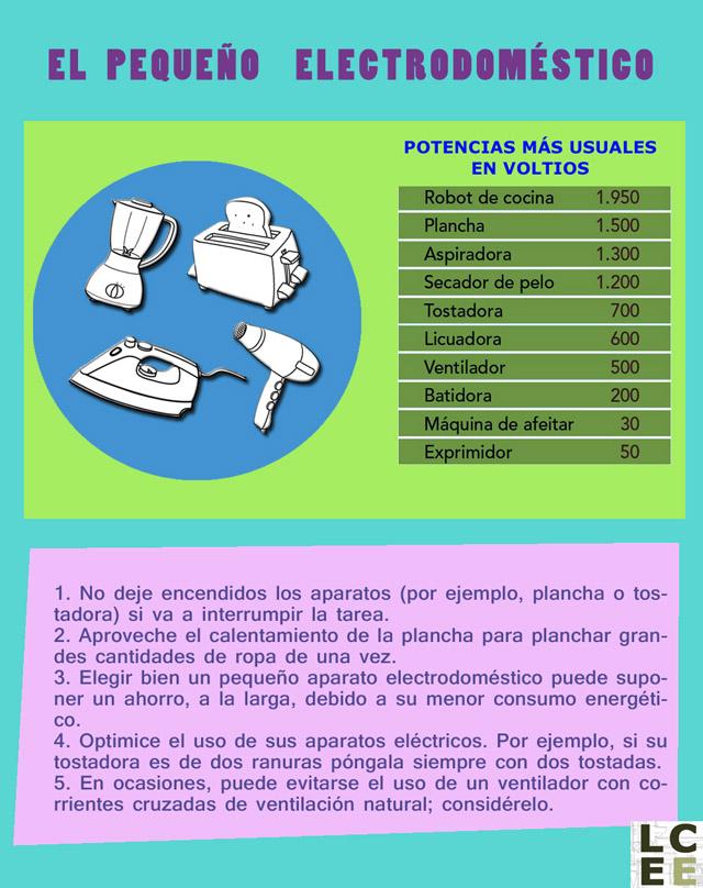 07-pequeño-electrodomestico1