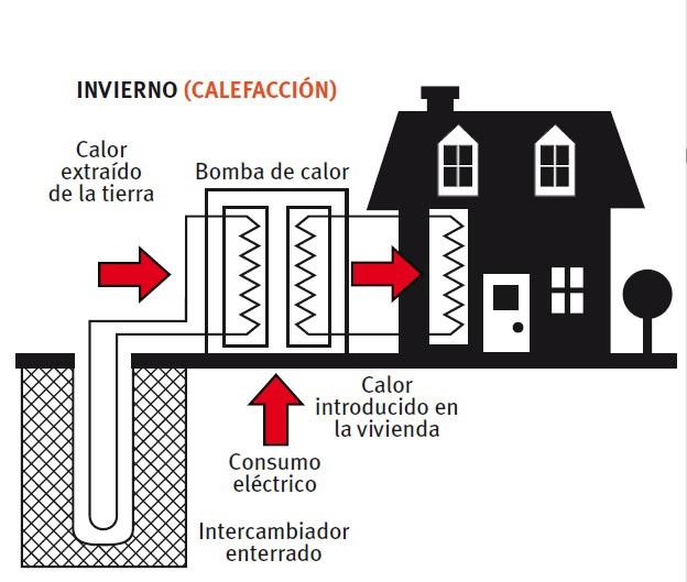 18-LOS SISTEMAS DE BOMBA DE CALOR GEOTÉRMICA1