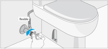 C mo arreglar la cisterna del v ter que filtra agua o for Como arreglar la llave de la ducha que gotea