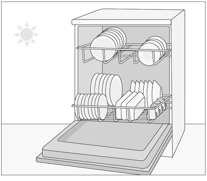 energía-lavavajillas