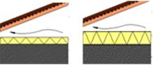 aislamiento-termico-cubiertas