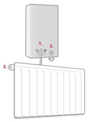 purgar-radiadores
